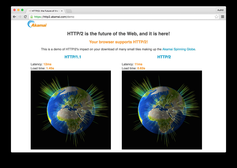 Akamai HTTP/2 Demo