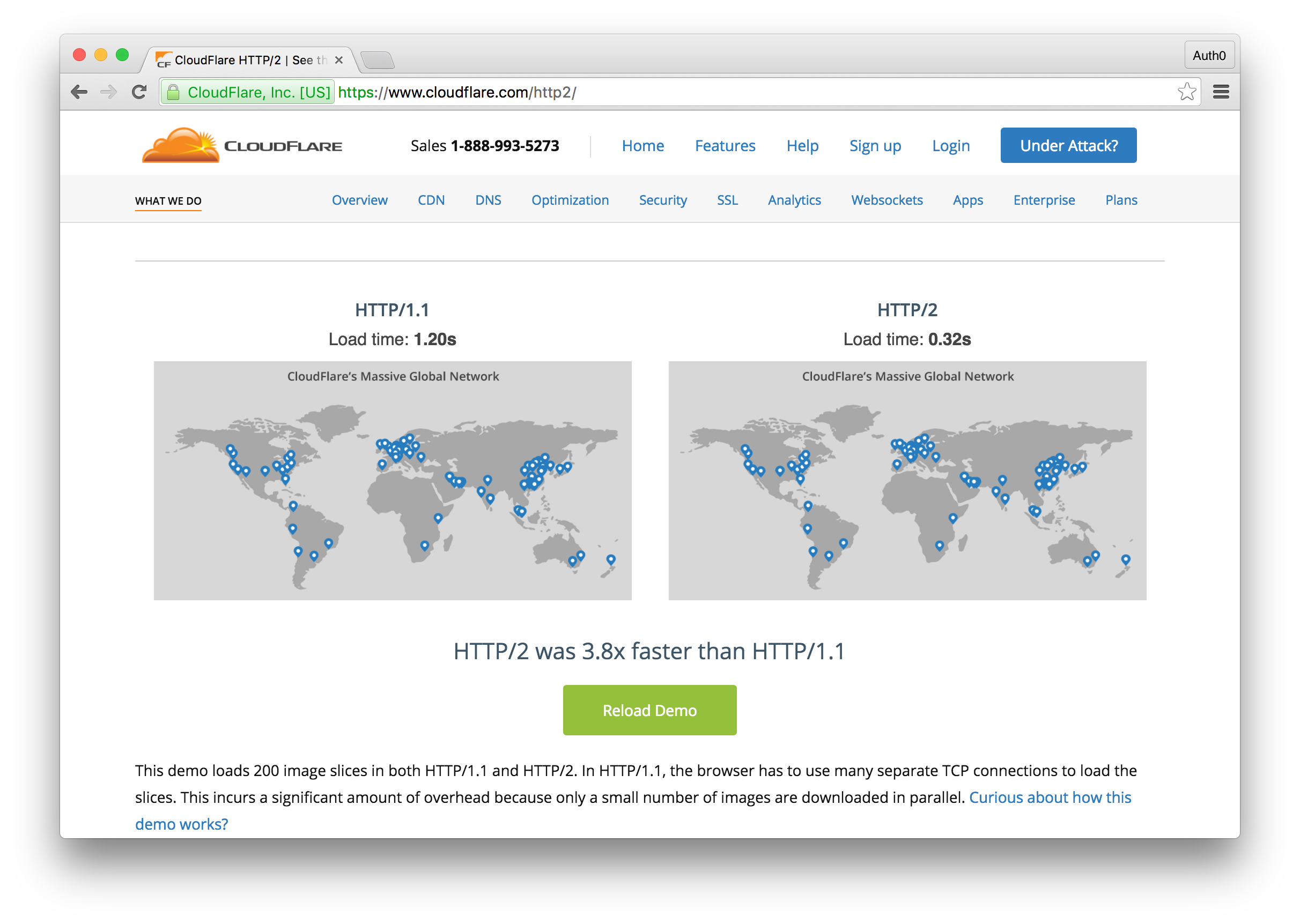 CloudFlare HTTP/2 Demo