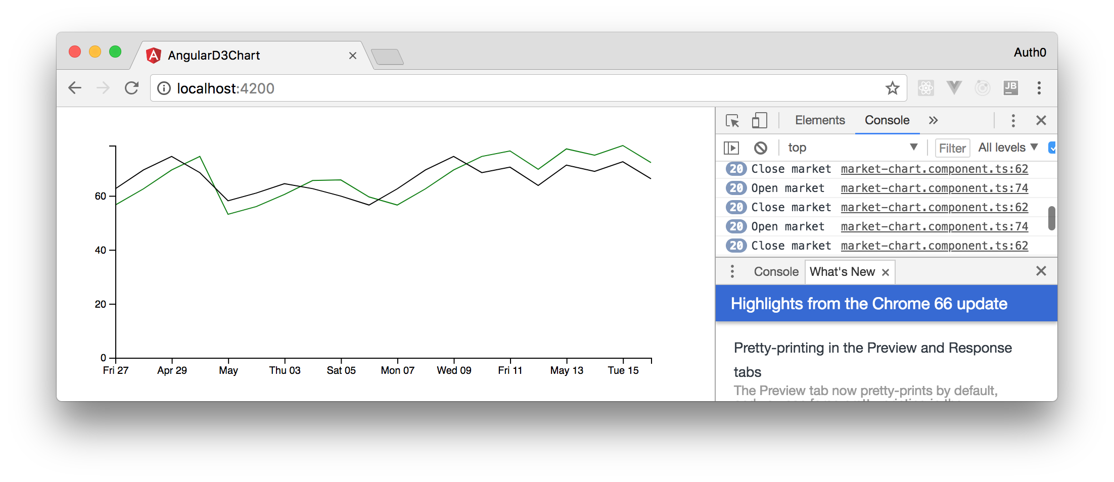 Real-time chart with Angular, D3, and SocketIO.