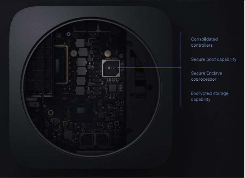 Apple's T2 Chip