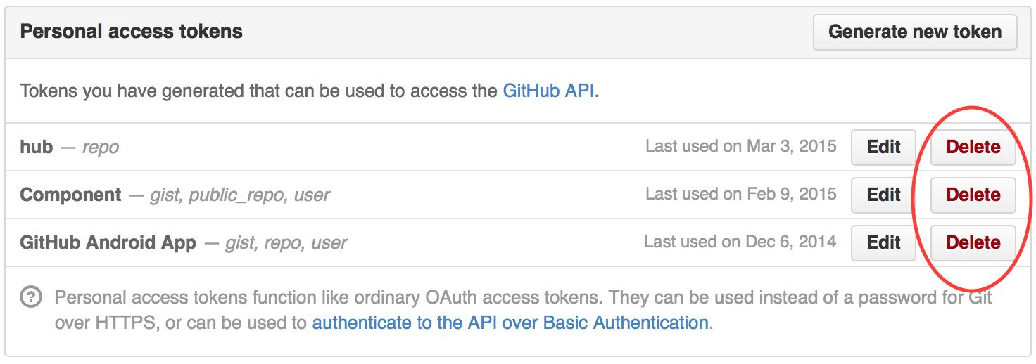 Blacklisting JSON Web Token API Keys