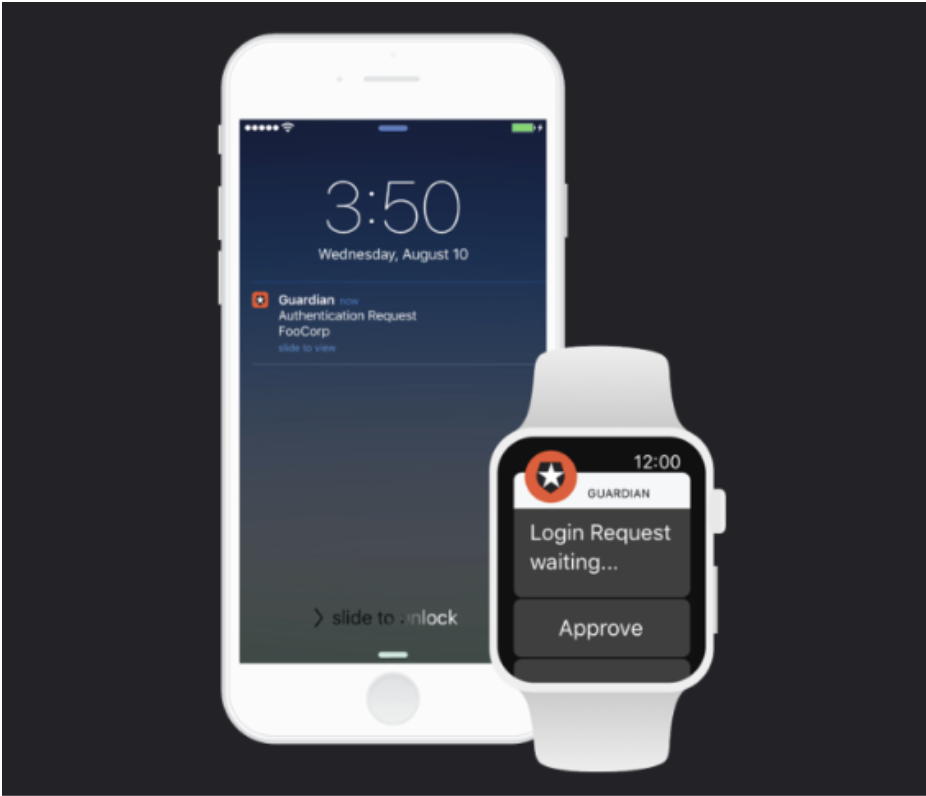 Multi-Factor MFA authentication on different mobile and watch devices