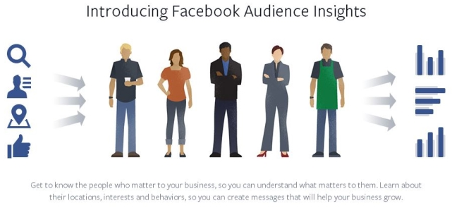 Facebook Audience Insights - data-driven marketing