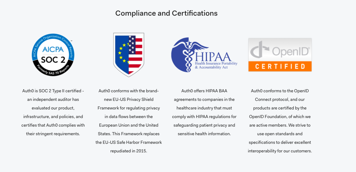 Auth0 compliance and certifications