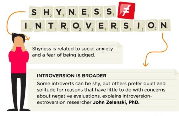 Introversion and shyness infographic