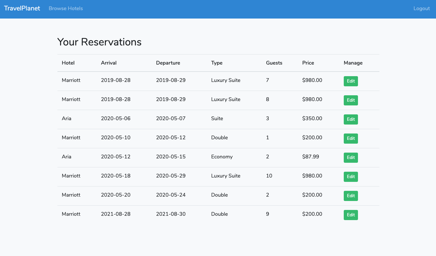 Laravel 6 crud travel app demo user account/dashboard screenshot