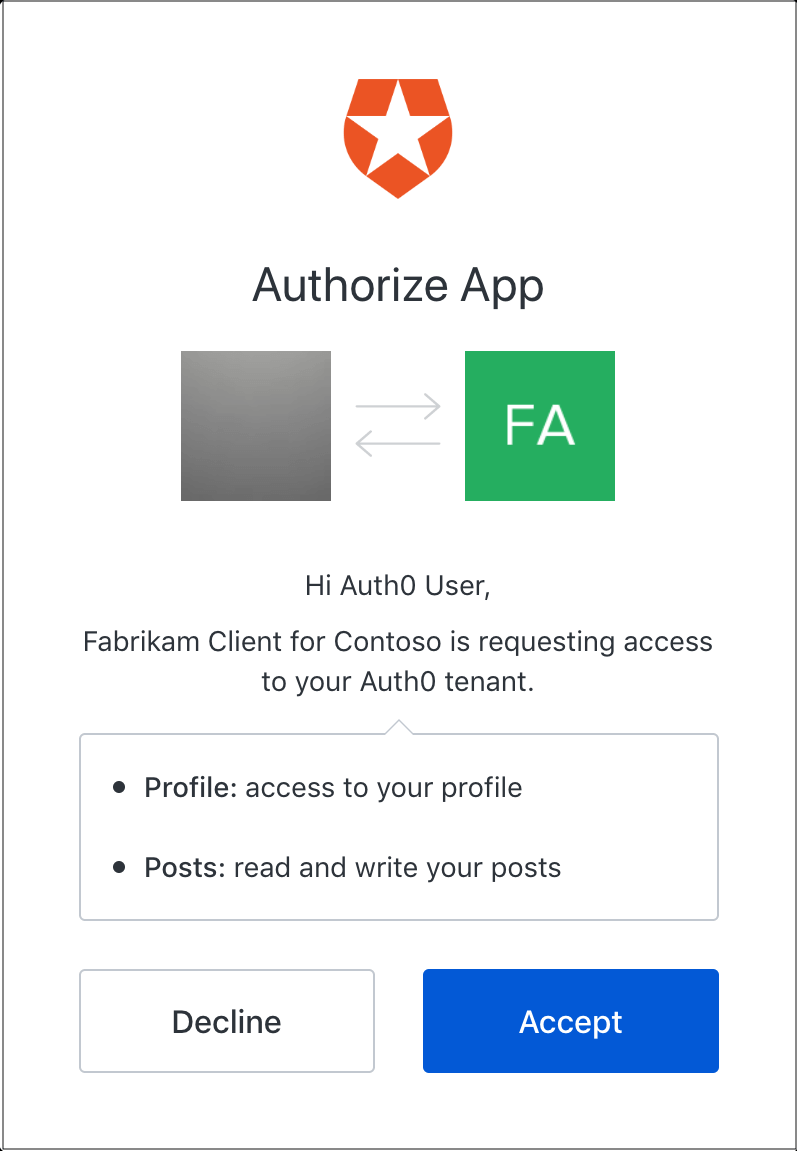 Auth0 consent dialog - Fabrikam Client for Contoso is requesting access to your account