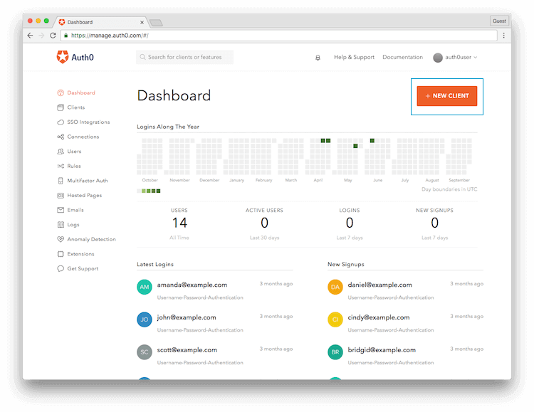 Auth0 nManagement Dashboard