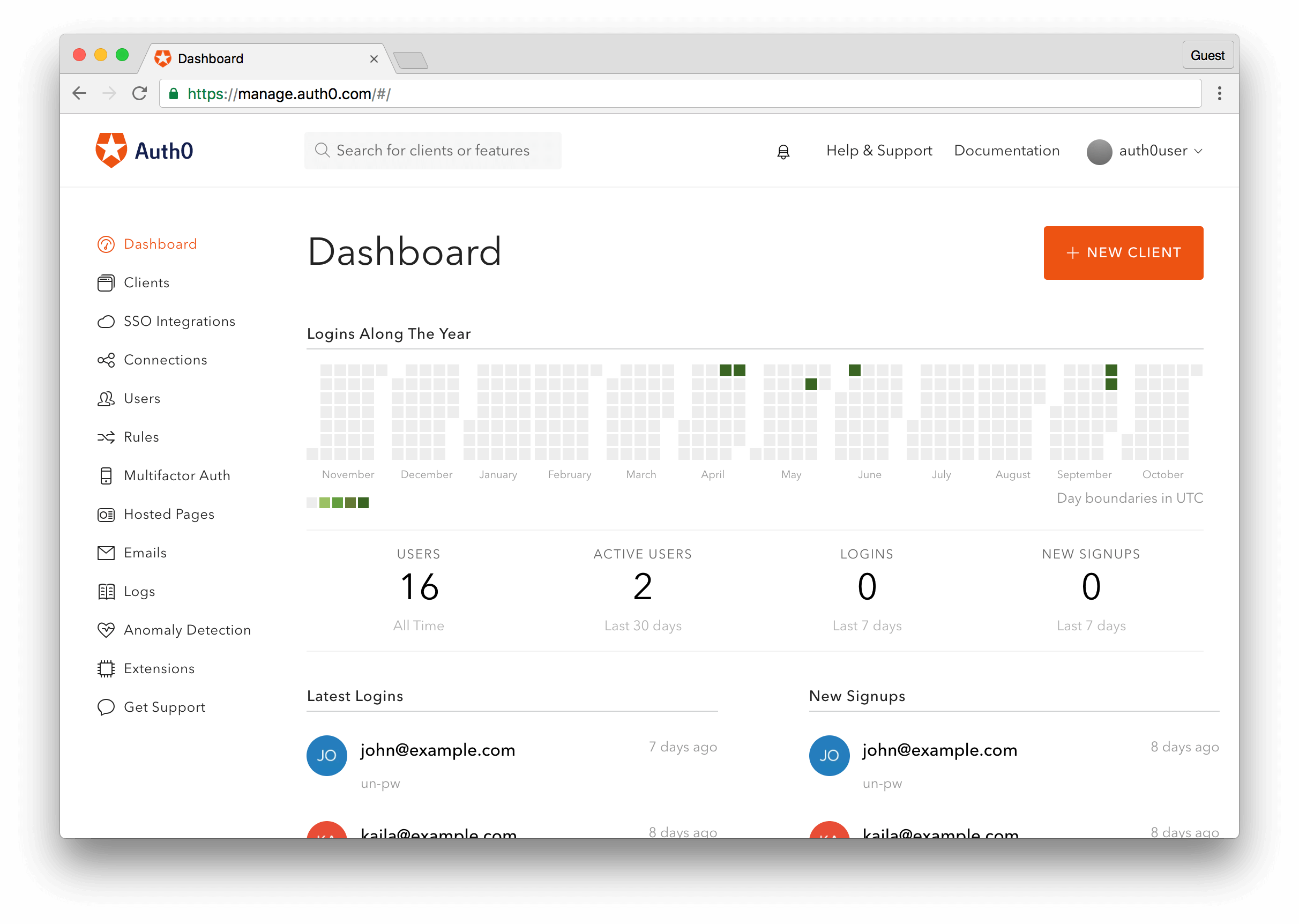 Dashboard Homepage