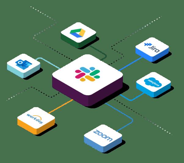 Slack makes other software better
