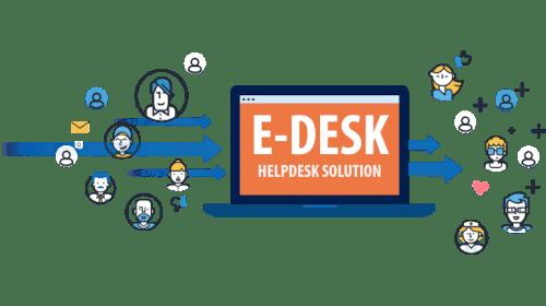 Helpdesk Solution
